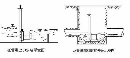 电磁流量计传感器接线原理图